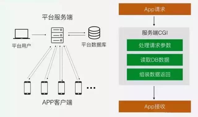 安徽毅耘科技有限公司,安徽app开发,合肥APP开发,合肥开发一个App需要多少钱?app开发价格是多少?