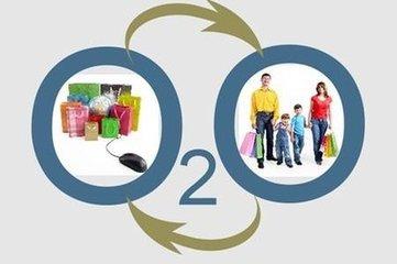 合肥传统超市O2O转型新零售O2O原因分析,毅耘科技